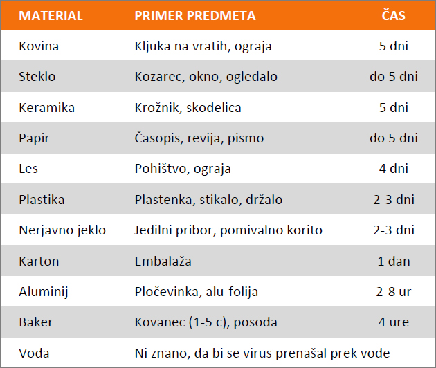 tabela-koronavirusi