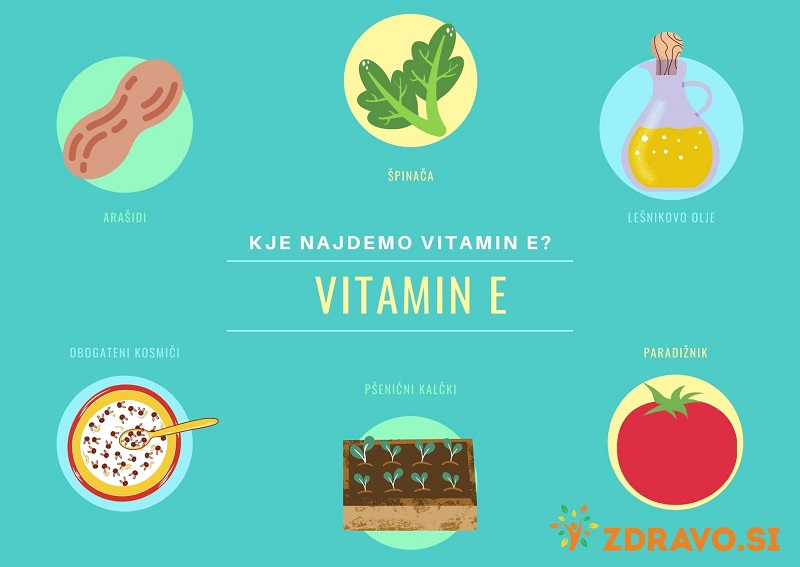 Kje najdemo vitamin E?