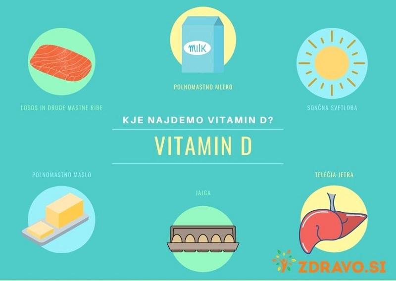 Kje najdemo vitamin D?