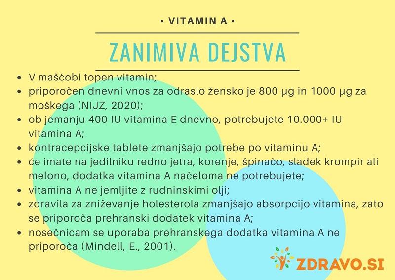Zanimiva dejstva o vitaminu A