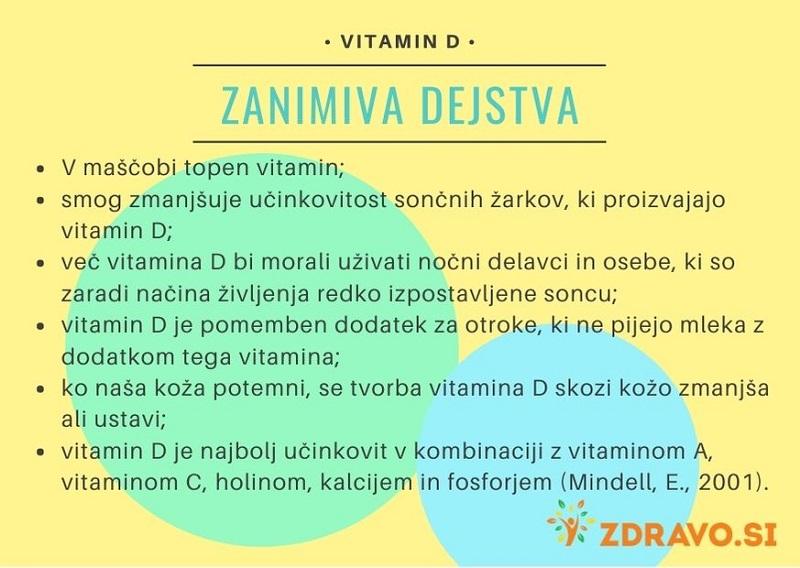 Zanimiva dejstva o vitaminu D