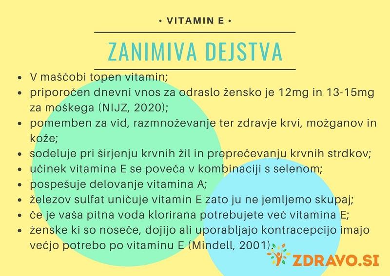 Zanimiva dejstva o vitaminu E