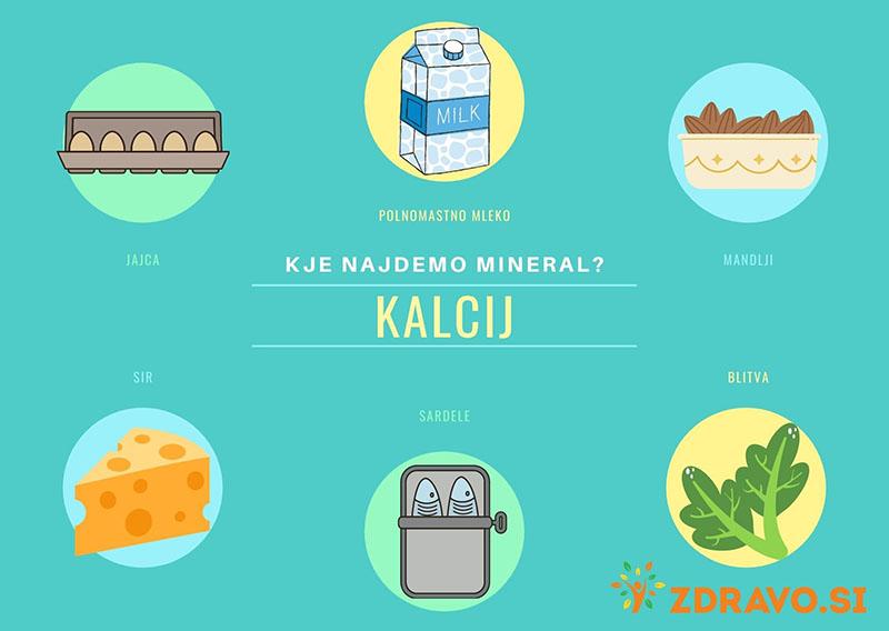 Kje najdemo mineral kalcij?