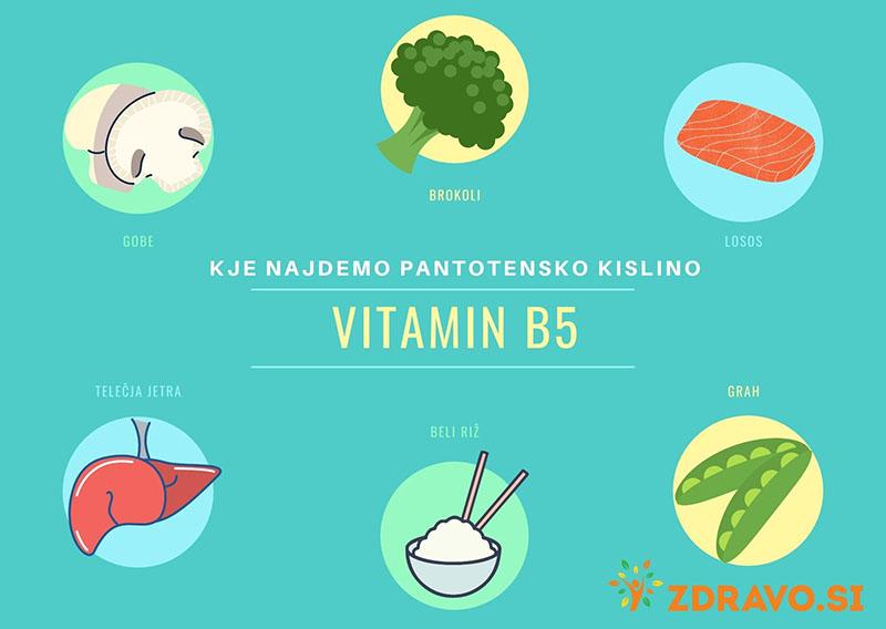 Kje najdemo vitamin B5?