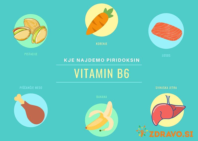 Kje najdemo vitamin B6 piridoksin?