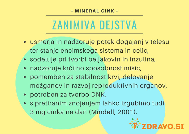 Zanimiva dejstva o mineralu cink