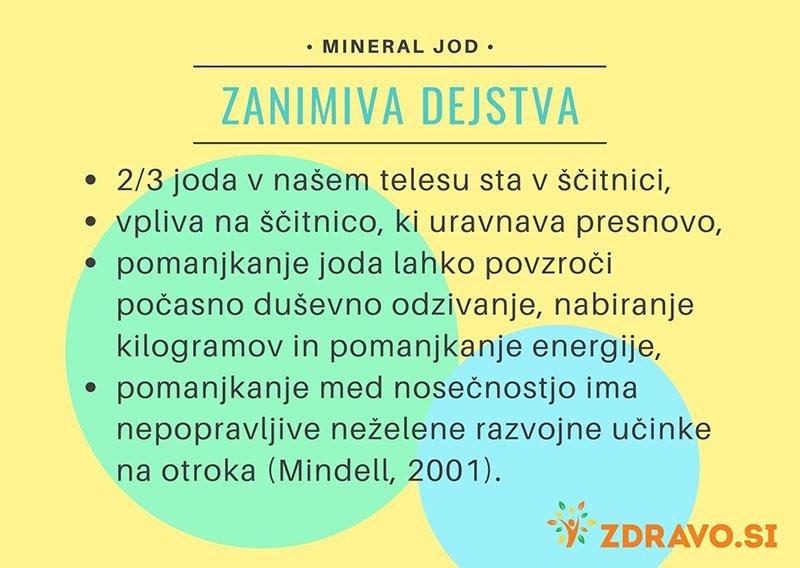 Zanimiva dejstva o mineralu jod