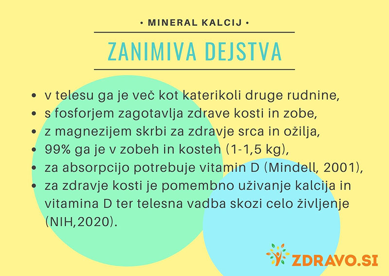 Zanimiva dejstva o mineralu kalcij