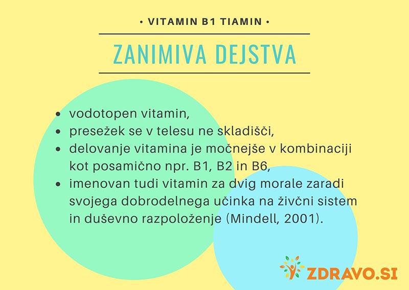 Zanimiva dejstva o vitaminu B1 tiaminu.