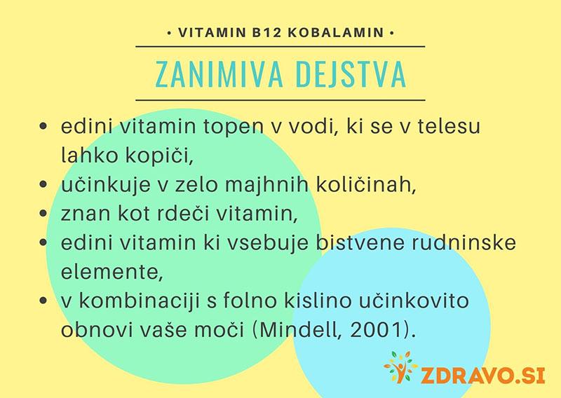 Zanimiva dejstva o vitaminu B12