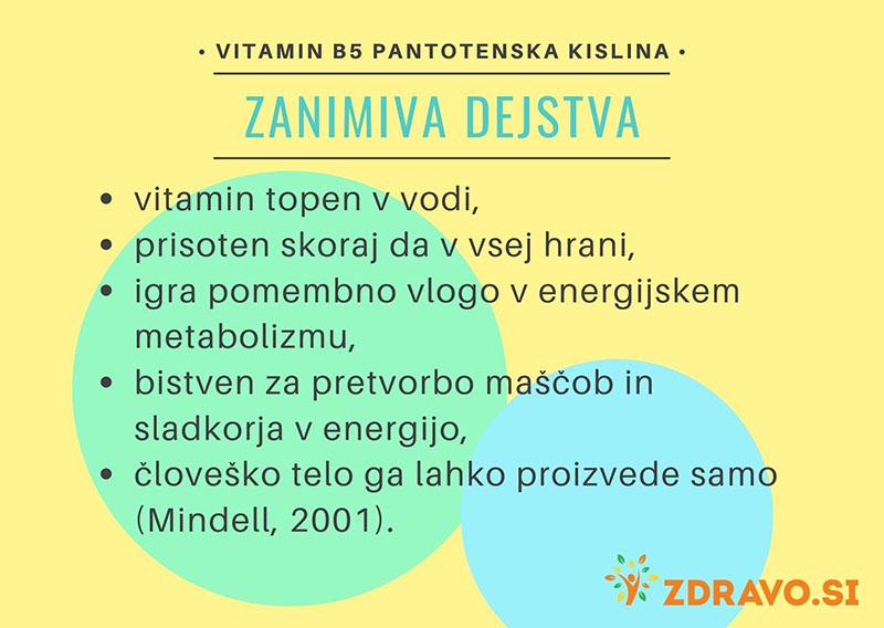 Zanimiva dejstva o vitaminu B5