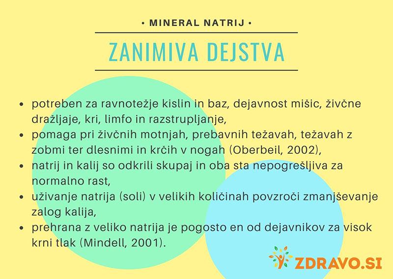 Zanimiva dejstva o mineralu natrij