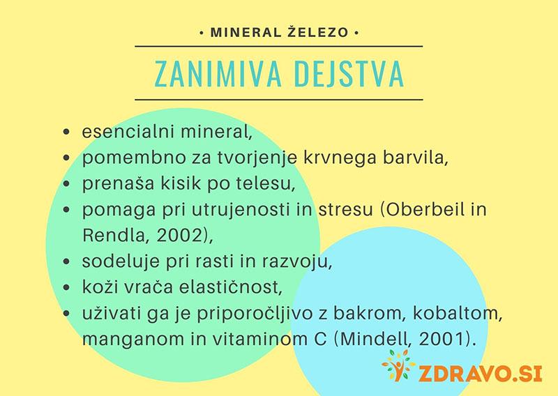 Zanimiva dejstva o mineralu železo