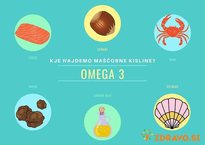 Kje najdemo omega 3 maščobne kisline?
