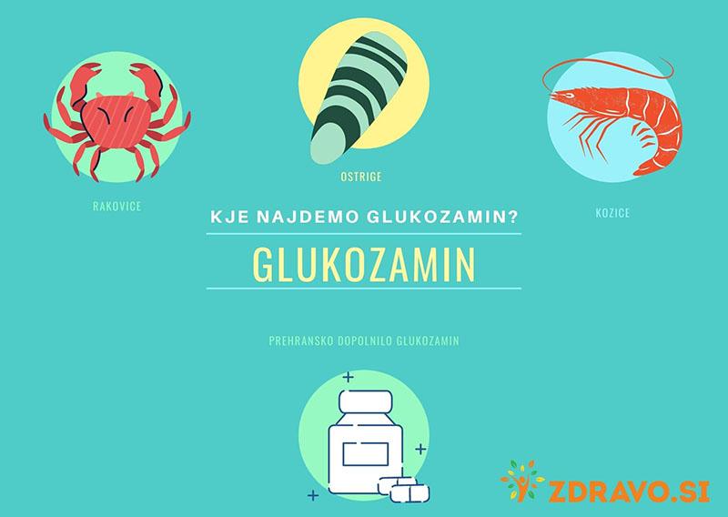 Kje najdemo glukozamin