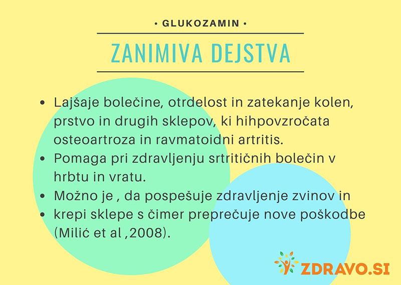 Zanimiva dejstva o glukozaminu